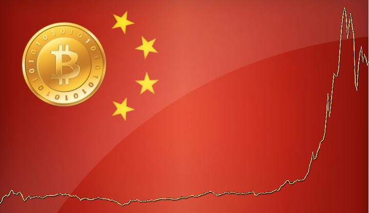 bitcoin china price flag line 720x415 - Китайская рецессия может подтолкнуть цену Bitcoin вверх