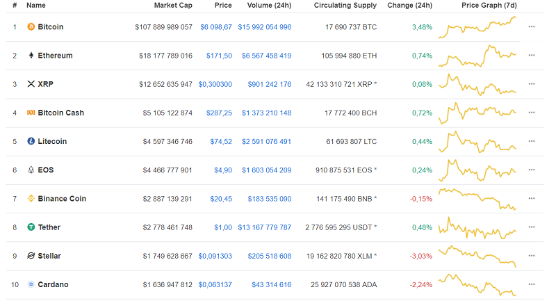 Coinmarketcap results.PNG