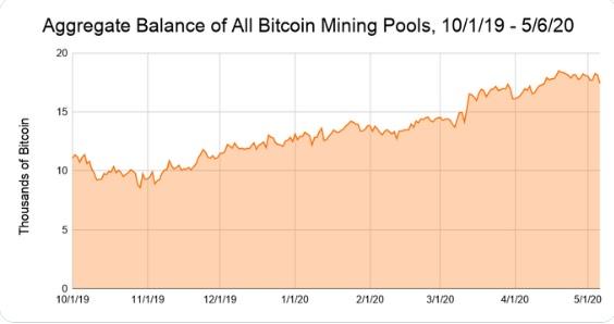 mining pools analysis.jpg