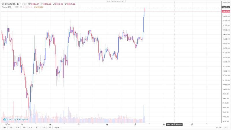 график bitcoin.jpg