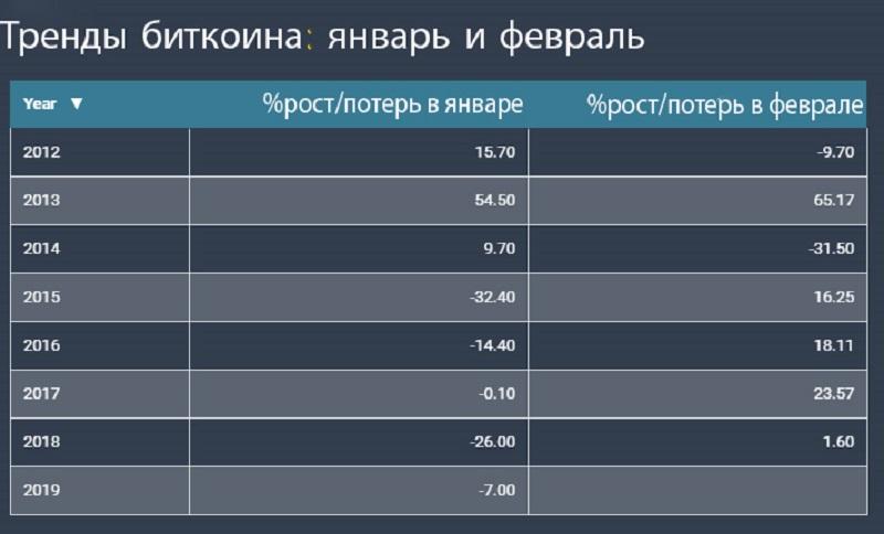 statistic bitcoin.jpg