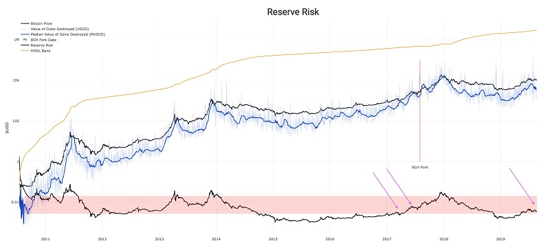 Резервный риск.jpg