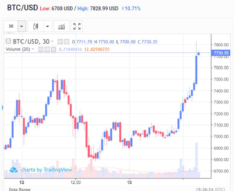 Bitcoin chart.PNG