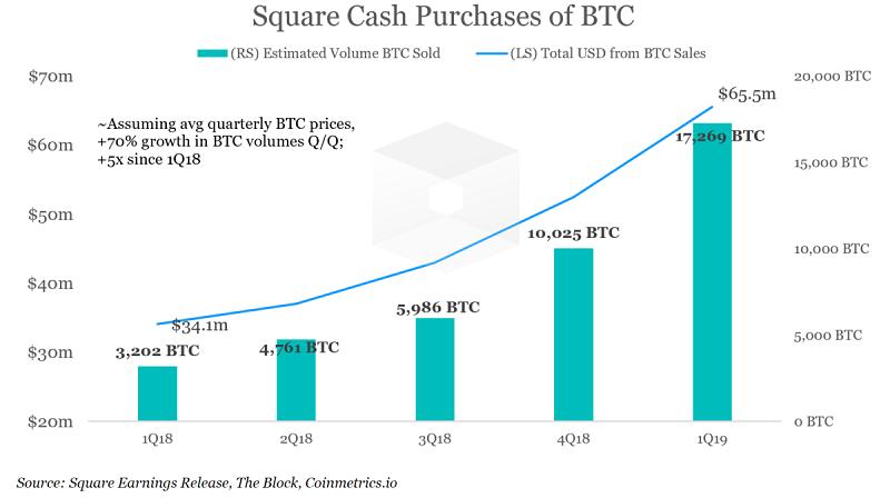 Продажи bitcoin в приложении.png