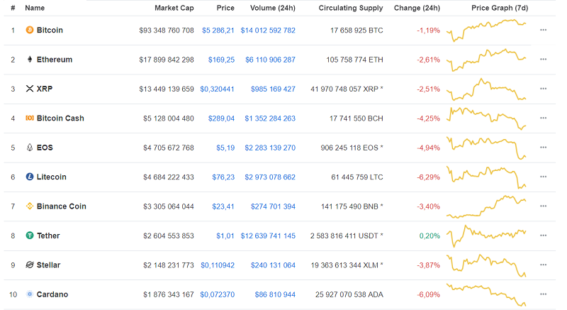 crypto market.PNG